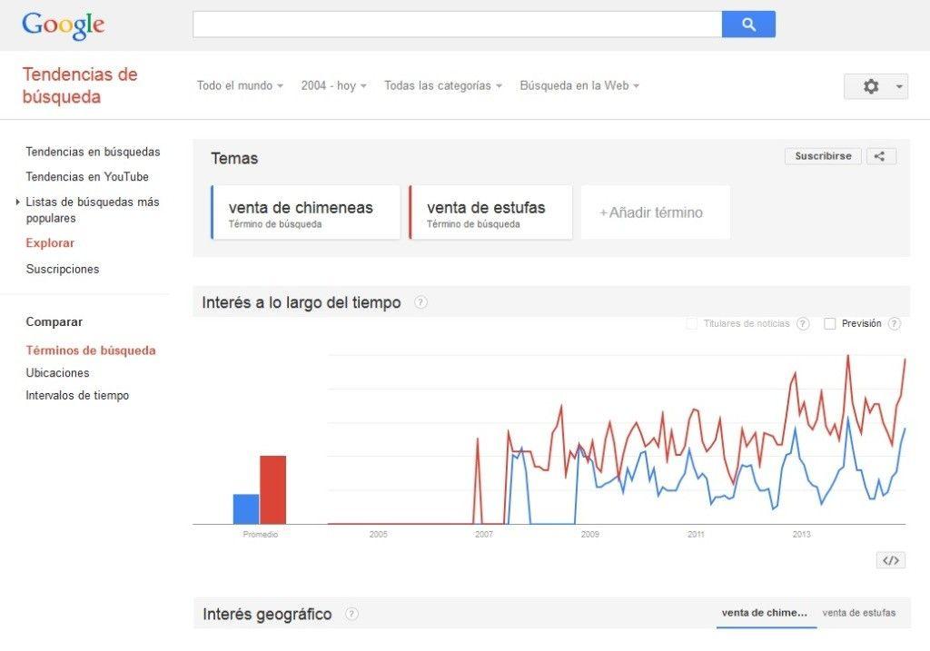 Venta de chimeneas tendencias actuales chimeneas asturias - Venta de chimeneas en madrid ...